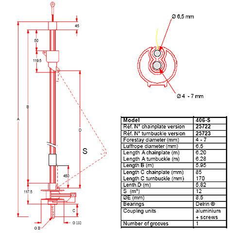 Plastimo 406S Yelken Sarma Sistemi