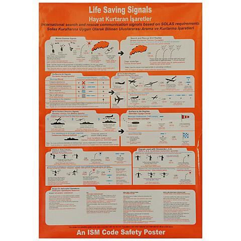 Güvenlik Posteri - Hayat Kurtaran İşaretler